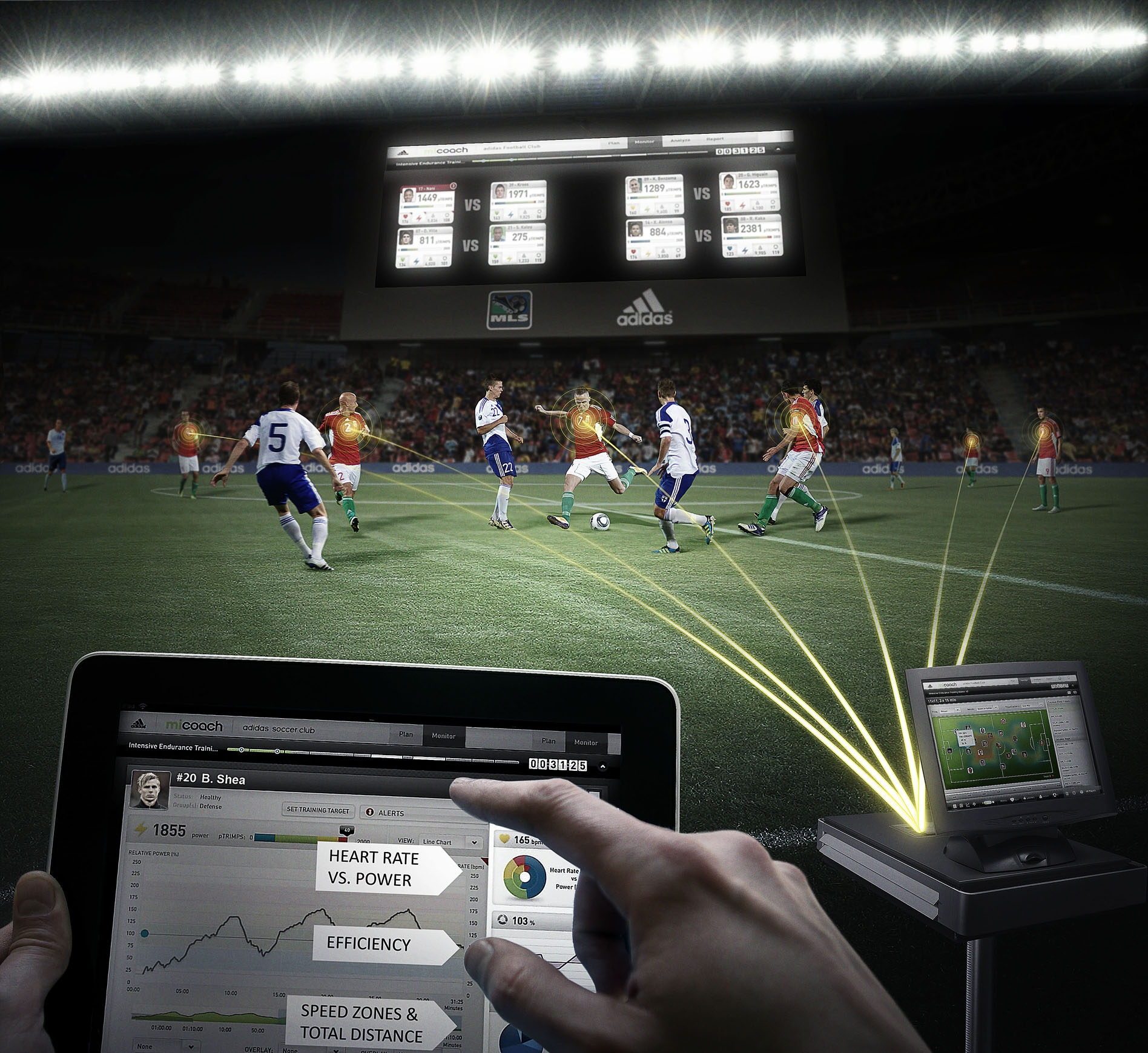 Technology Release Adidas And Mls Announce World S First