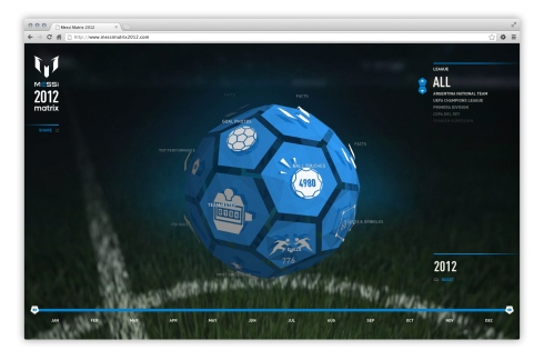 Messi Matrix 2012 landing page