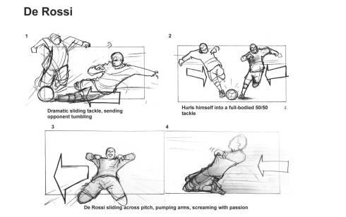 De Rossi Storyboard