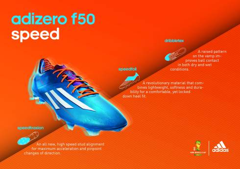 Blue f50 Tech Sheet