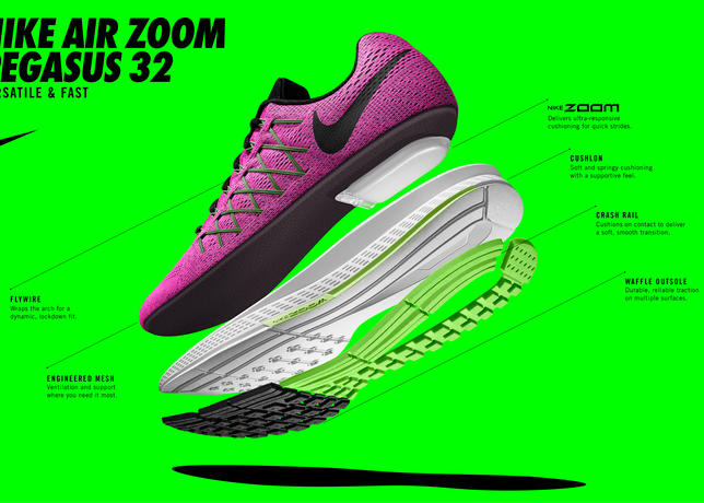 nike zoom technology