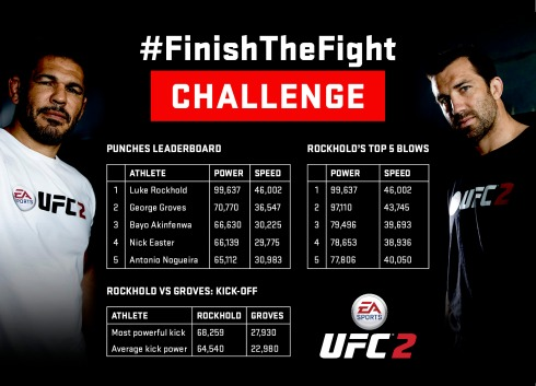 EA_UFC_Finishthefight_Challenge